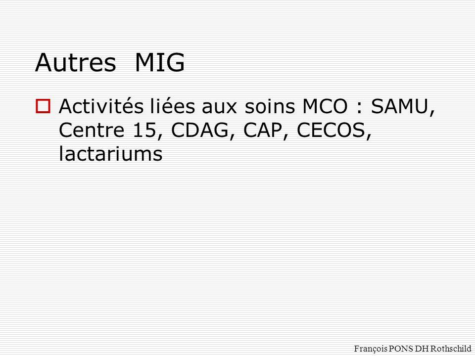 Autres MIG Activités liées aux soins MCO : SAMU, Centre 15, CDAG, CAP, CECOS, lactariums.