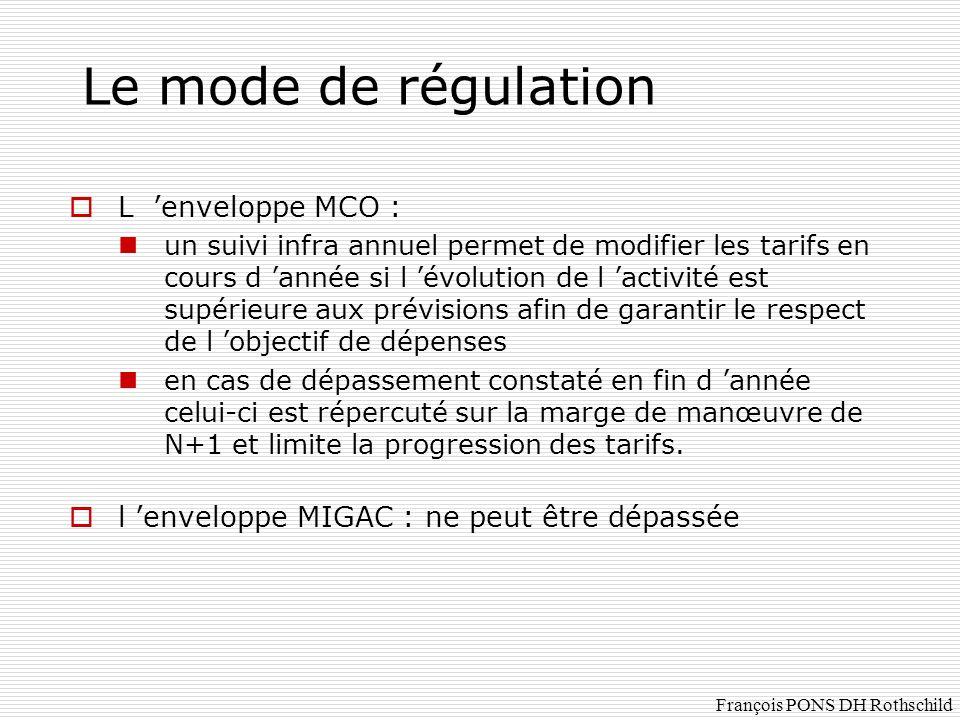 Le mode de régulation L 'enveloppe MCO :