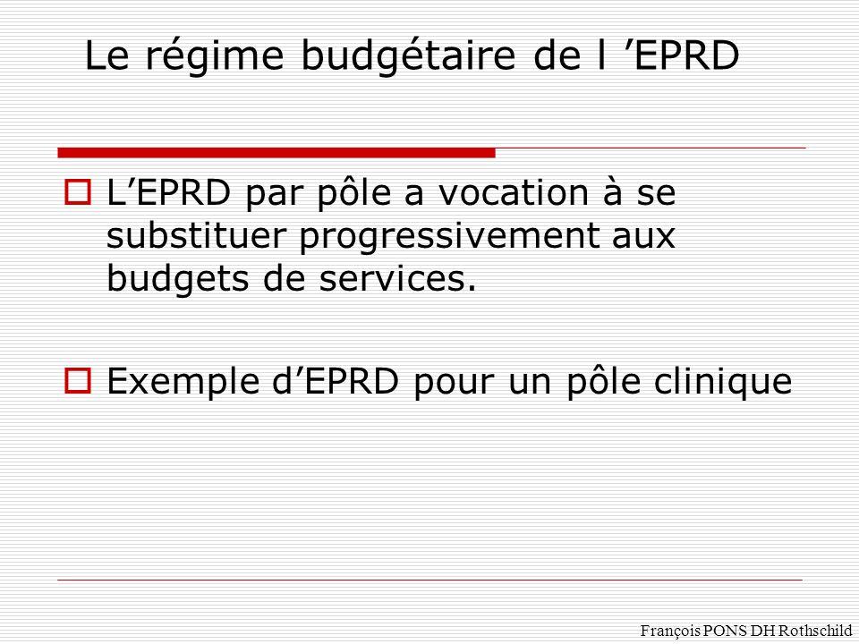 Le régime budgétaire de l 'EPRD