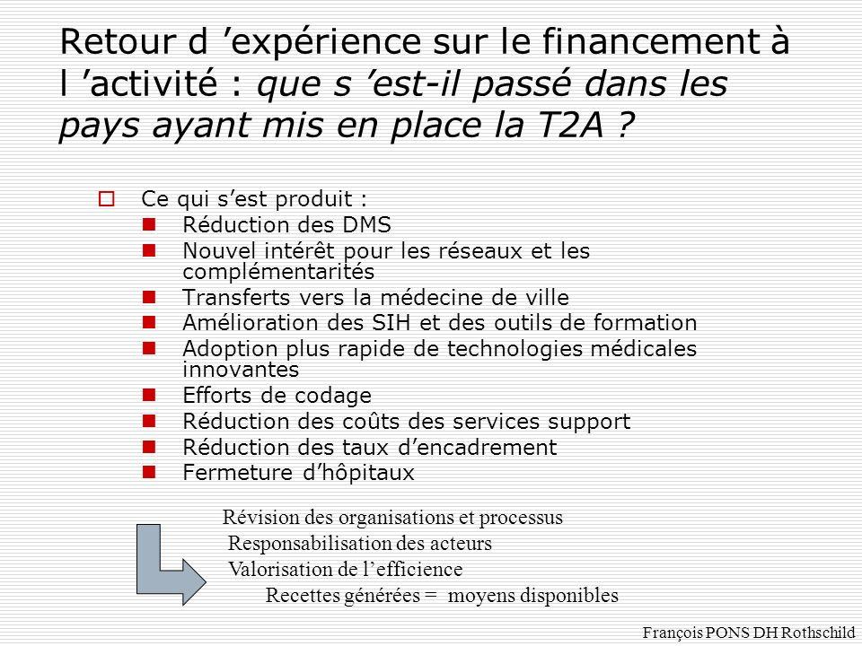 Retour d 'expérience sur le financement à l 'activité : que s 'est-il passé dans les pays ayant mis en place la T2A