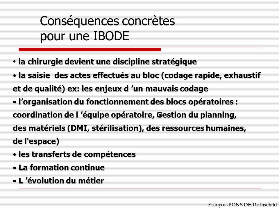 Conséquences concrètes pour une IBODE