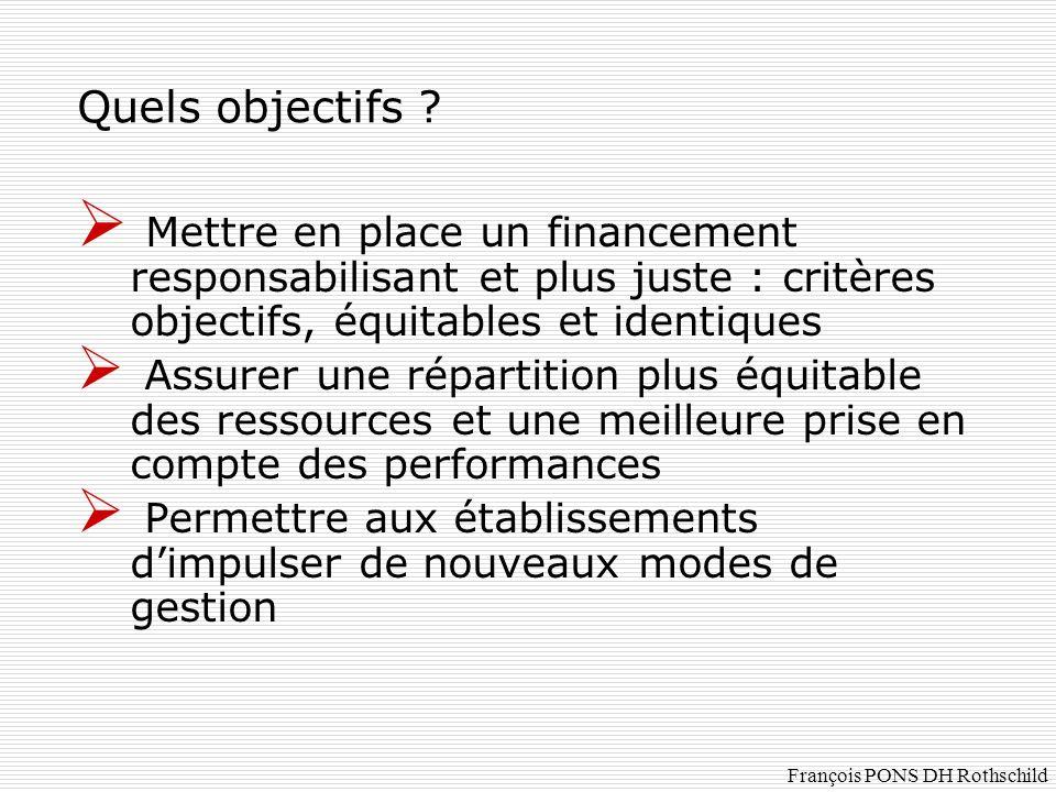Quels objectifs Mettre en place un financement responsabilisant et plus juste : critères objectifs, équitables et identiques.
