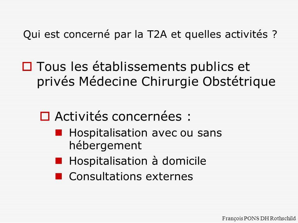 Qui est concerné par la T2A et quelles activités