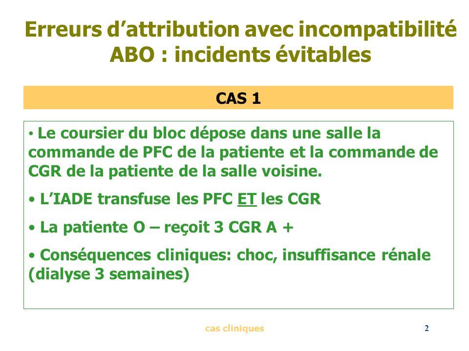 Erreurs d'attribution avec incompatibilité ABO : incidents évitables