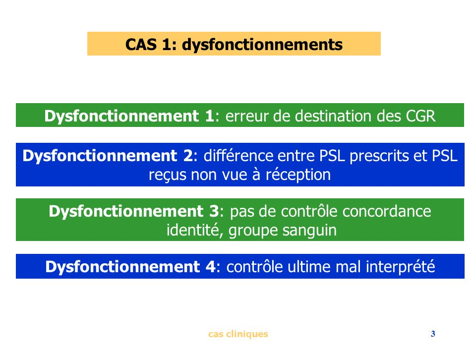 CAS 1: dysfonctionnements
