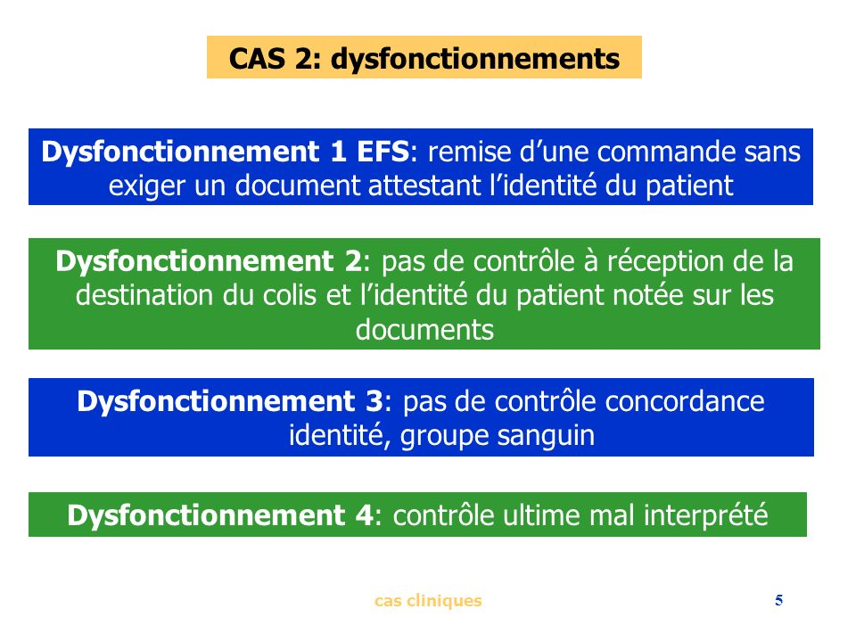 CAS 2: dysfonctionnements