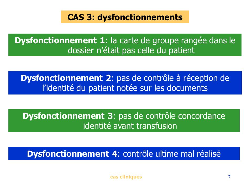 CAS 3: dysfonctionnements