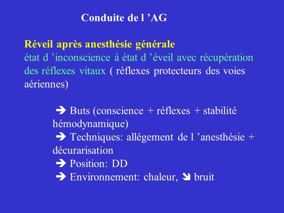Conduite de l 'AG Réveil après anesthésie générale état d 'inconscience à état d 'éveil avec récupération des réflexes vitaux ( réflexes protecteurs des voies aériennes)  Buts (conscience + réflexes + stabilité hémodynamique)  Techniques: allégement de l 'anesthésie + décurarisation  Position: DD  Environnement: chaleur,  bruit
