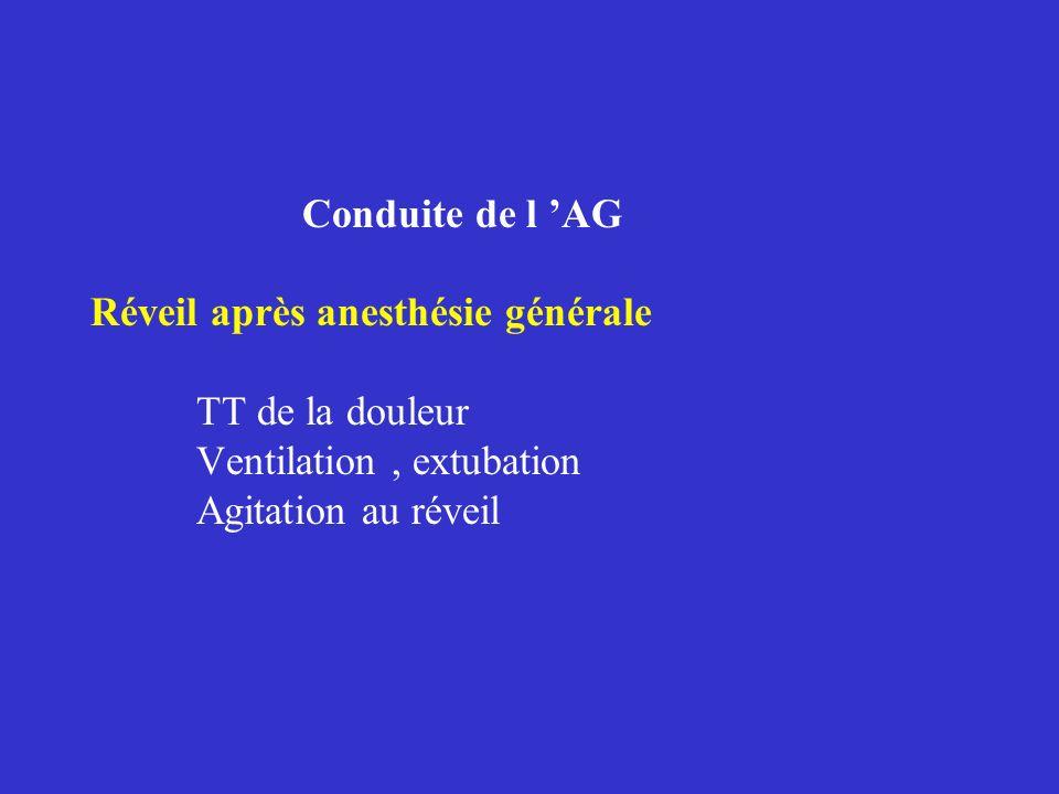 Conduite de l 'AG Réveil après anesthésie générale. TT de la douleur