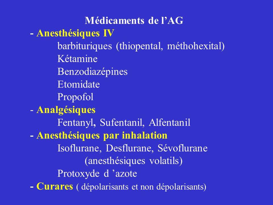 Médicaments de l'AG - Anesthésiques IV