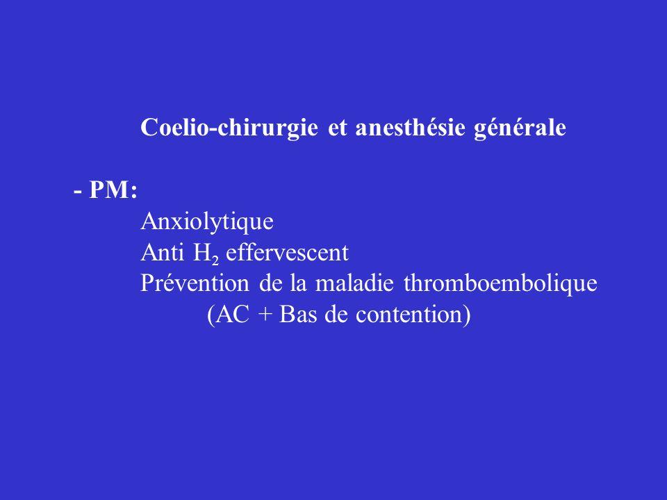Coelio-chirurgie et anesthésie générale - PM:. Anxiolytique