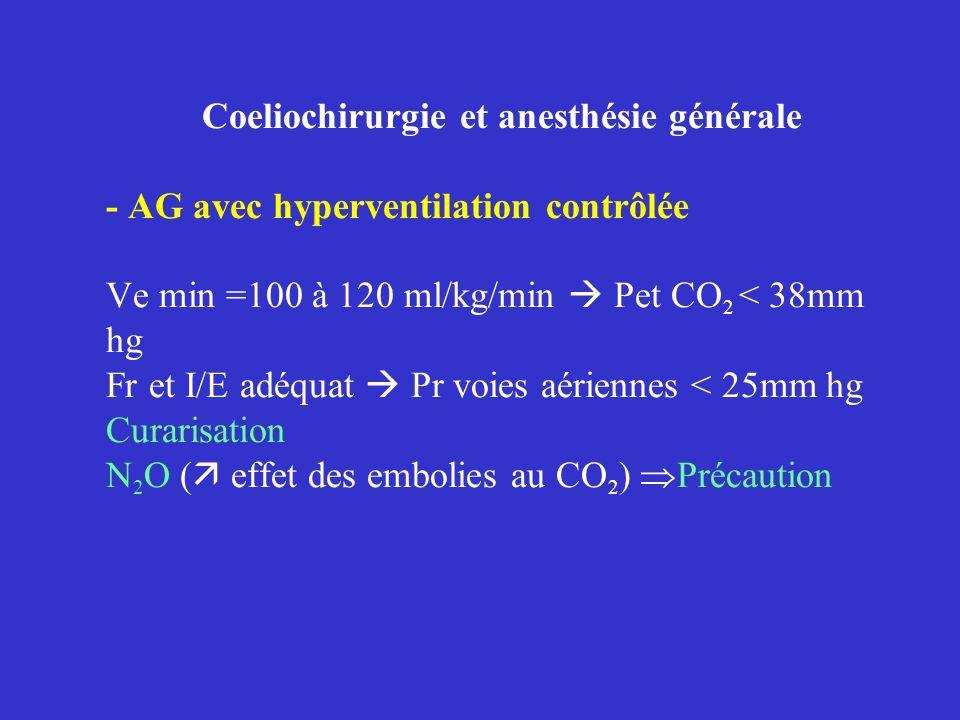 Coeliochirurgie et anesthésie générale - AG avec hyperventilation contrôlée Ve min =100 à 120 ml/kg/min  Pet CO2 < 38mm hg Fr et I/E adéquat  Pr voies aériennes < 25mm hg Curarisation N2O ( effet des embolies au CO2) Précaution