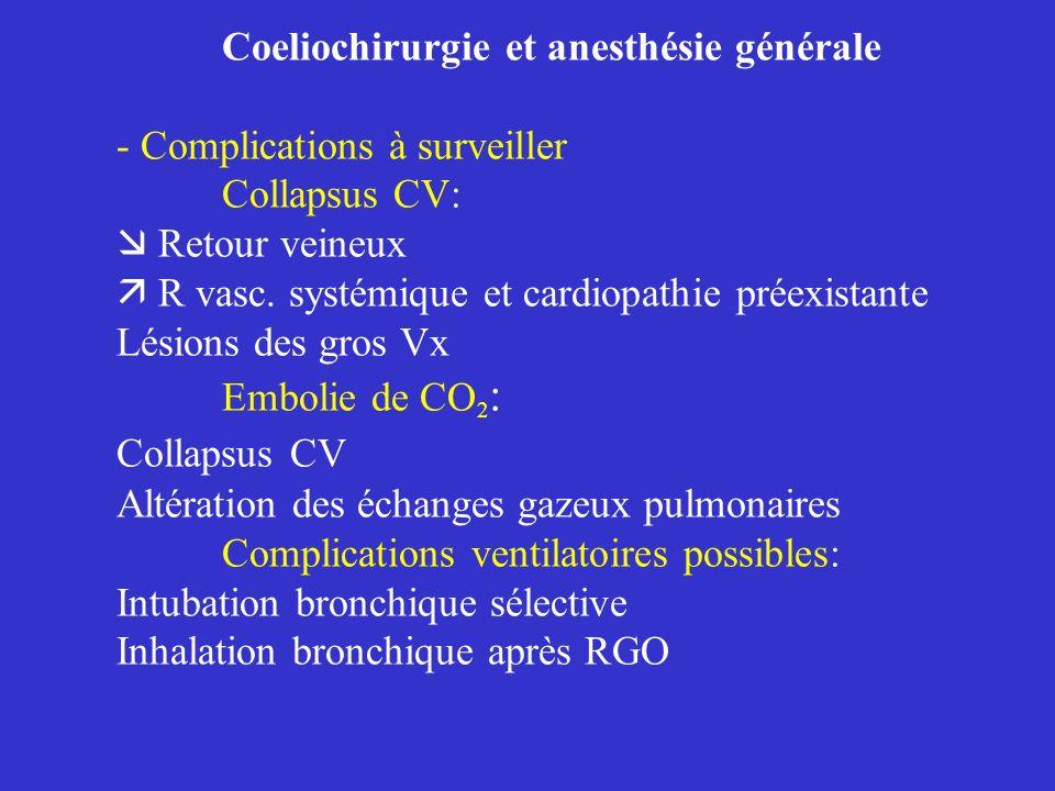 Coeliochirurgie et anesthésie générale - Complications à surveiller