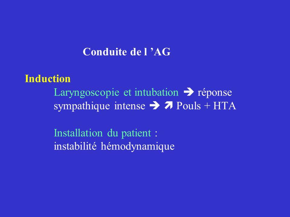 Conduite de l 'AG Induction. Laryngoscopie et intubation  réponse