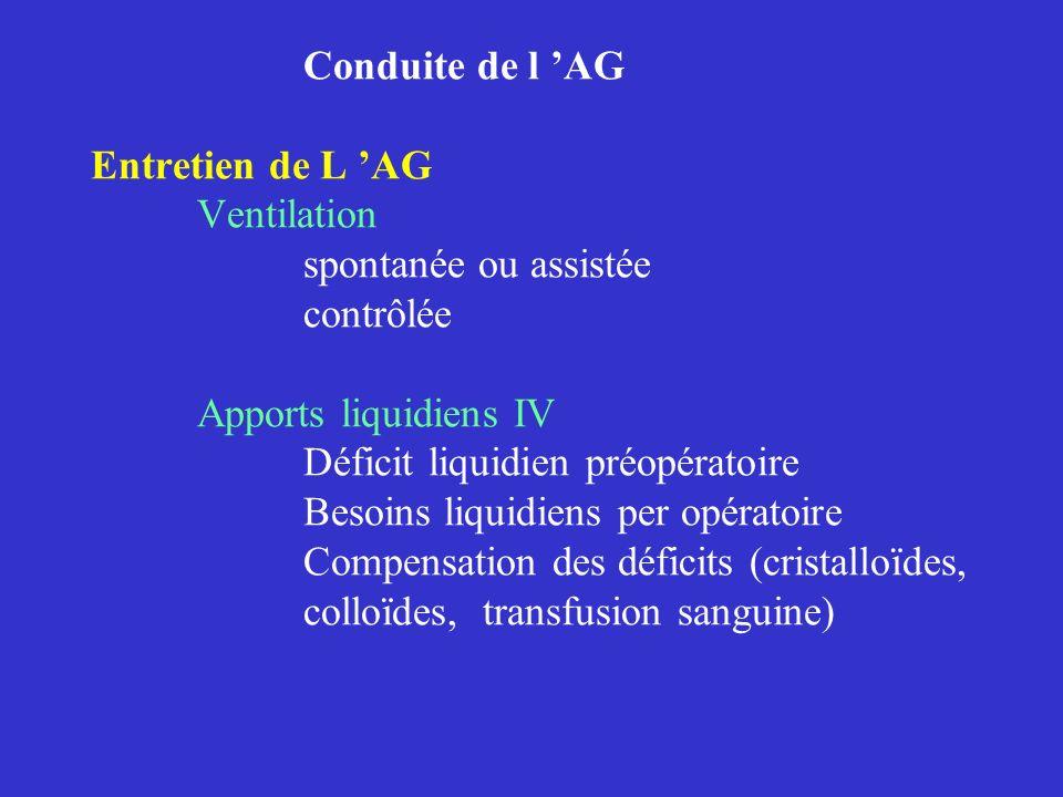 Conduite de l 'AG Entretien de L 'AG. Ventilation