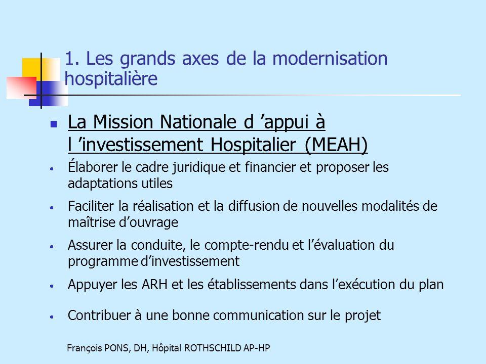 1. Les grands axes de la modernisation hospitalière