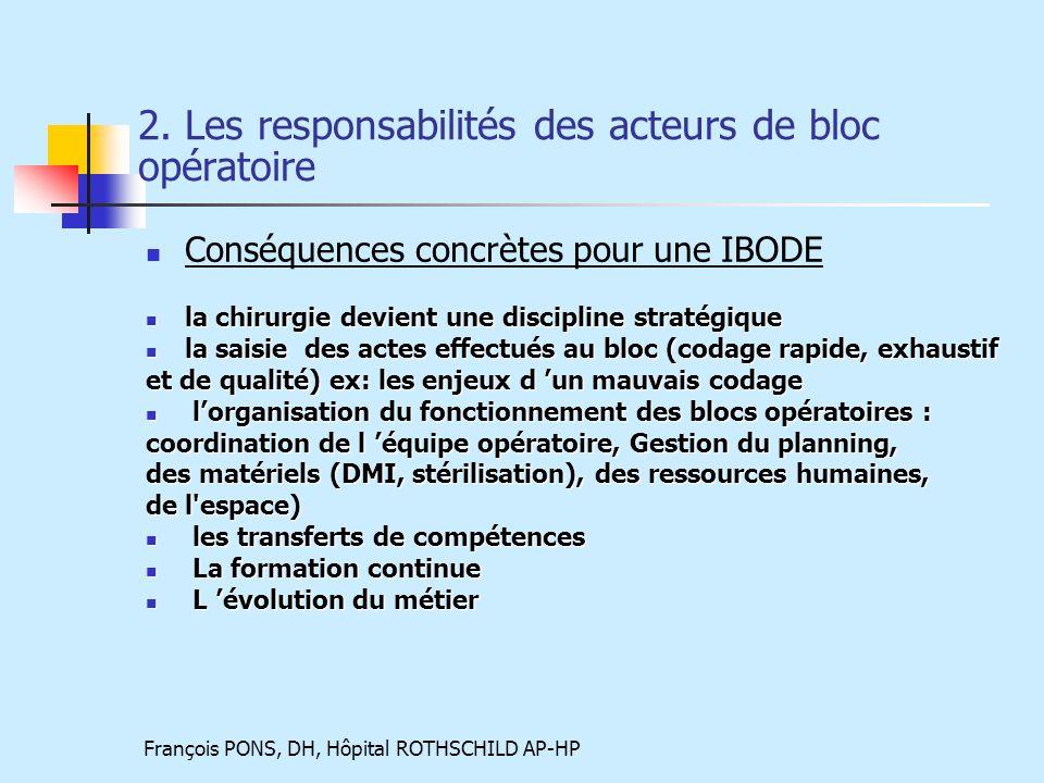 2. Les responsabilités des acteurs de bloc opératoire