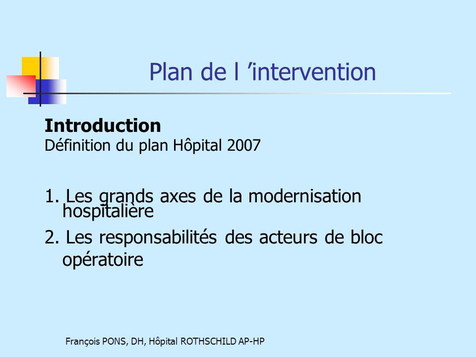 Plan de l 'intervention