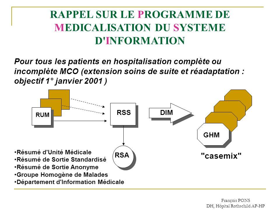 RAPPEL SUR LE PROGRAMME DE MEDICALISATION DU SYSTEME D INFORMATION