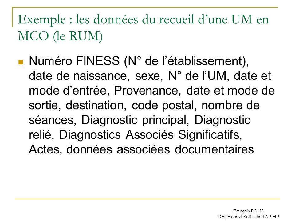 Exemple : les données du recueil d'une UM en MCO (le RUM)