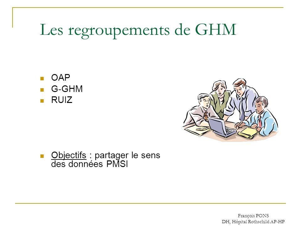 Les regroupements de GHM