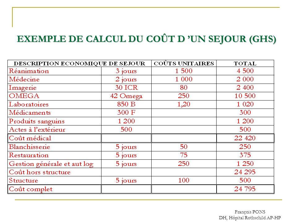 EXEMPLE DE CALCUL DU COÛT D 'UN SEJOUR (GHS)