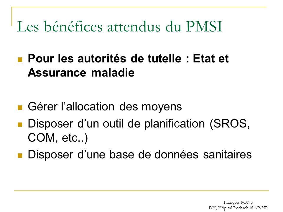 Les bénéfices attendus du PMSI
