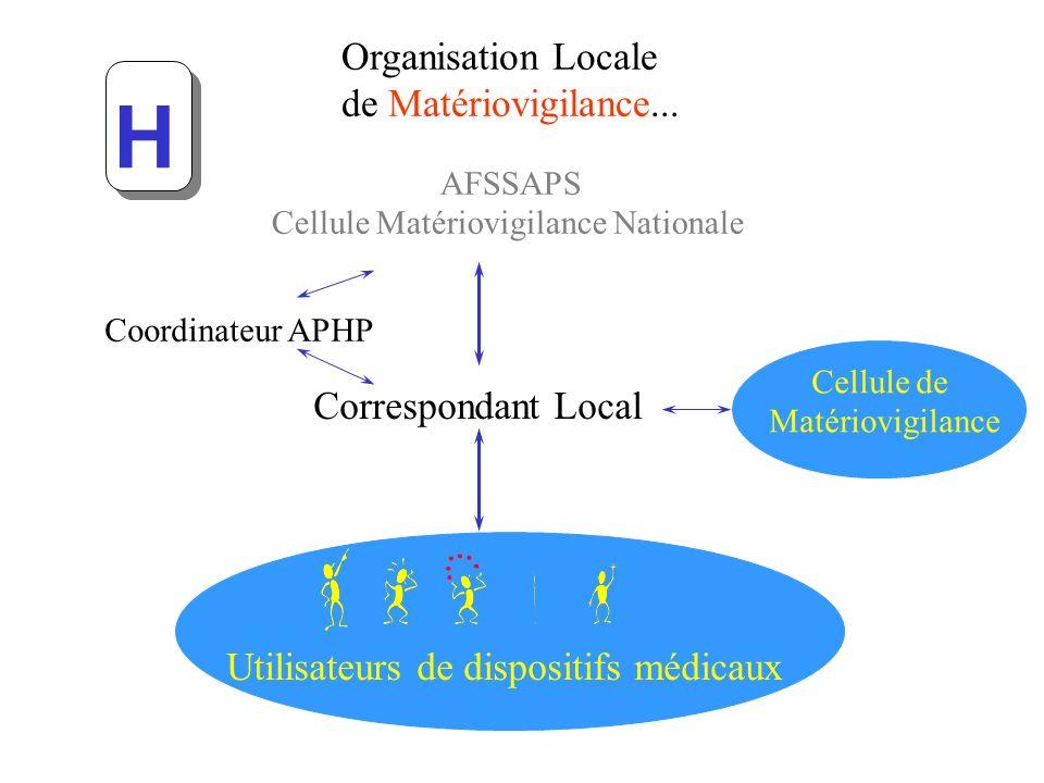 Cellule Matériovigilance Nationale