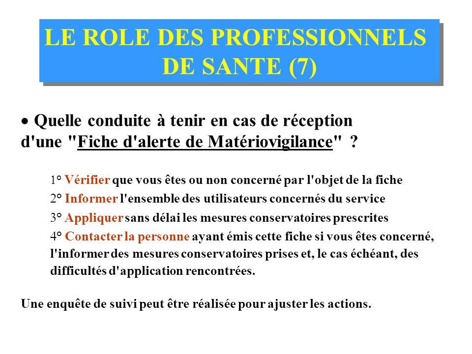 LE ROLE DES PROFESSIONNELS