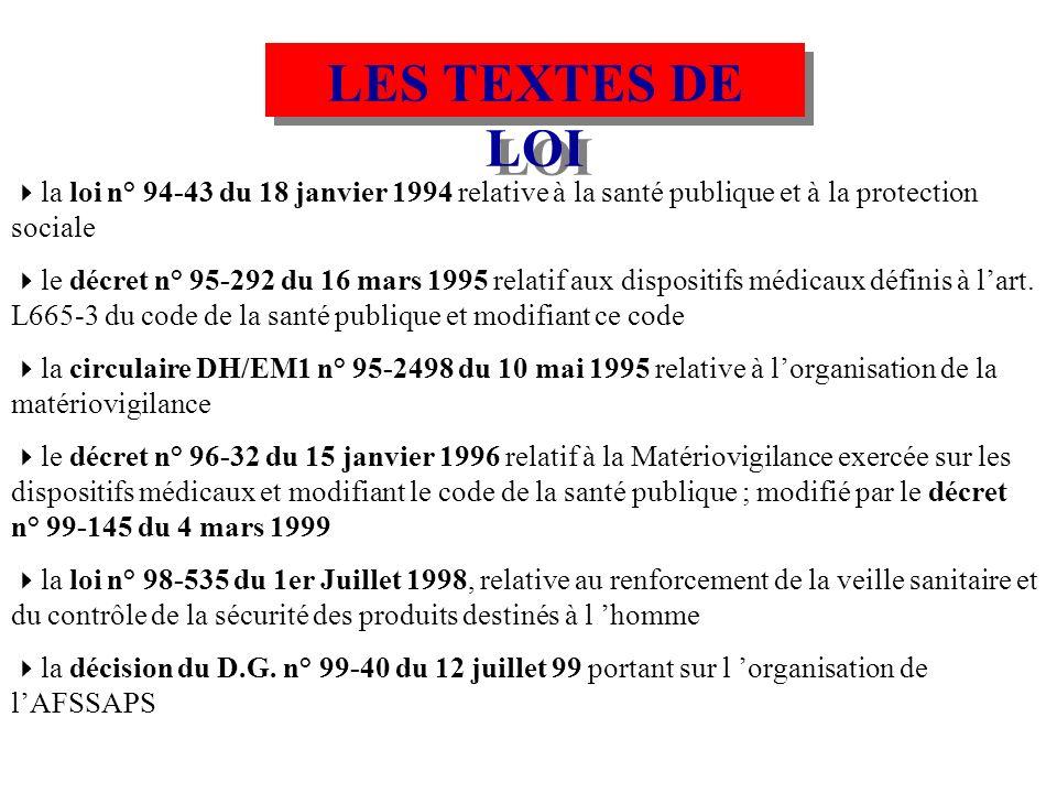 LES TEXTES DE LOI la loi n° 94-43 du 18 janvier 1994 relative à la santé publique et à la protection sociale.