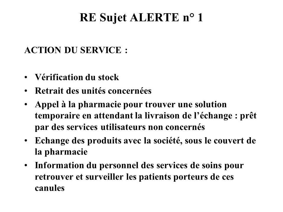 RE Sujet ALERTE n° 1 ACTION DU SERVICE : Vérification du stock