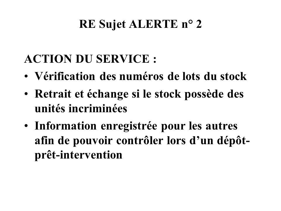 RE Sujet ALERTE n° 2 ACTION DU SERVICE : Vérification des numéros de lots du stock. Retrait et échange si le stock possède des unités incriminées.
