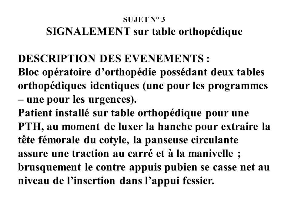 SIGNALEMENT sur table orthopédique