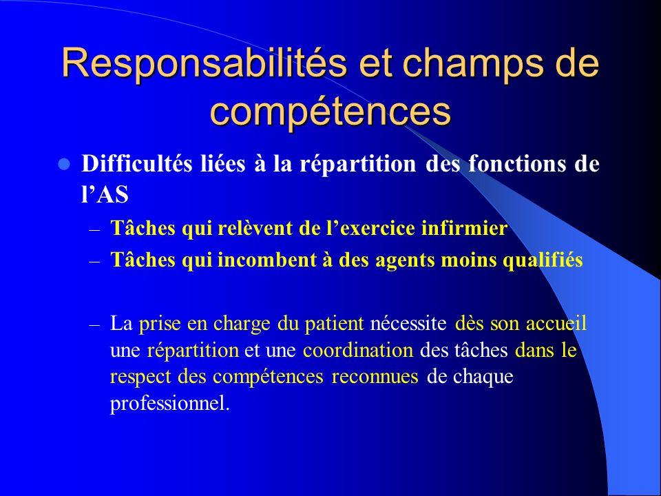 Responsabilités et champs de compétences