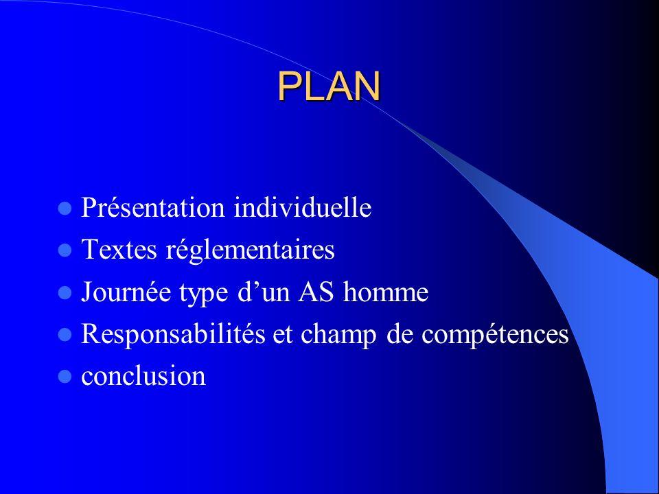 PLAN Présentation individuelle Textes réglementaires