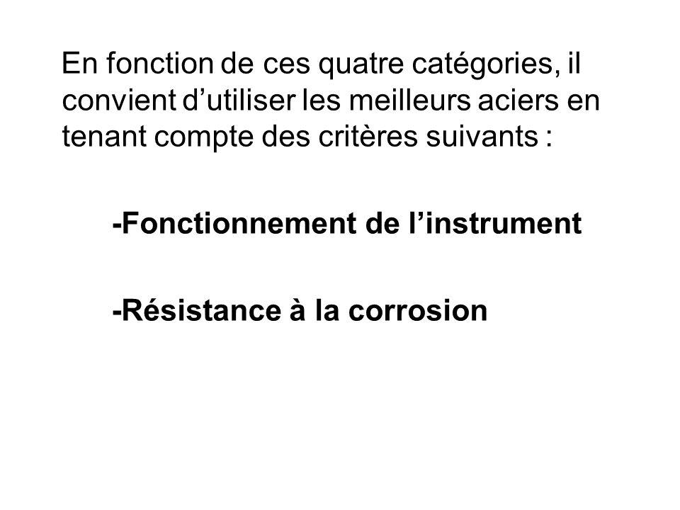En fonction de ces quatre catégories, il convient d'utiliser les meilleurs aciers en tenant compte des critères suivants :