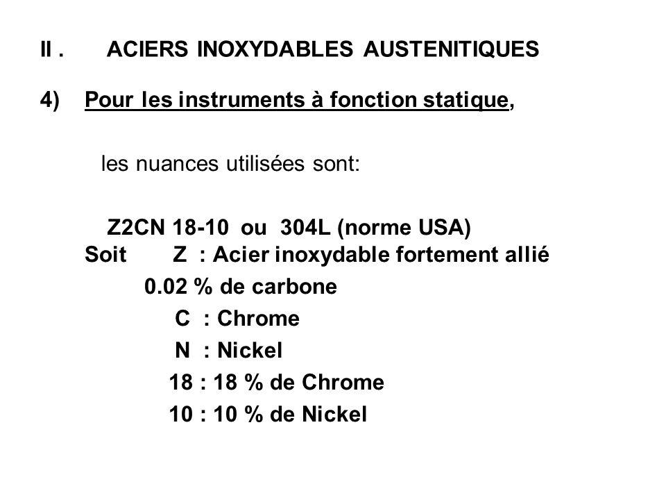 II . ACIERS INOXYDABLES AUSTENITIQUES