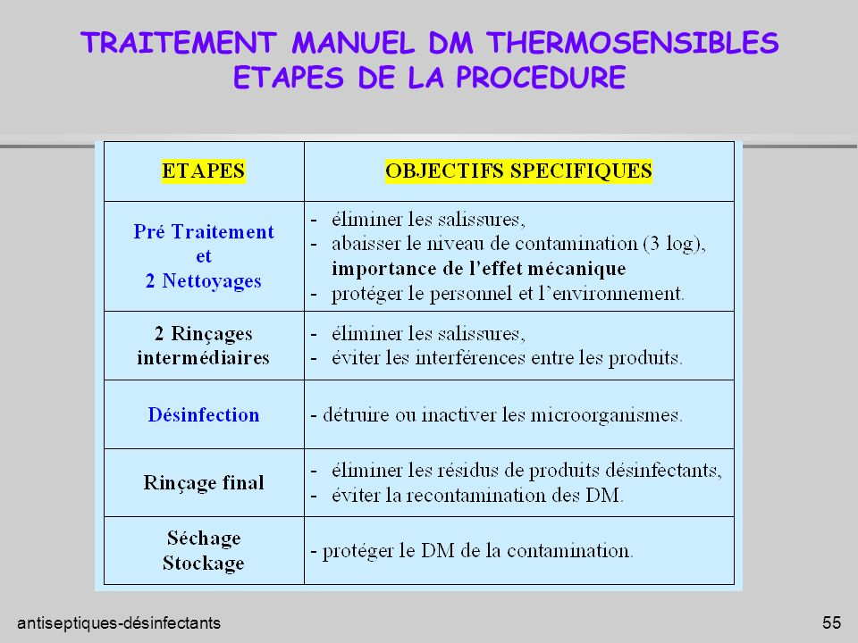 TRAITEMENT MANUEL DM THERMOSENSIBLES