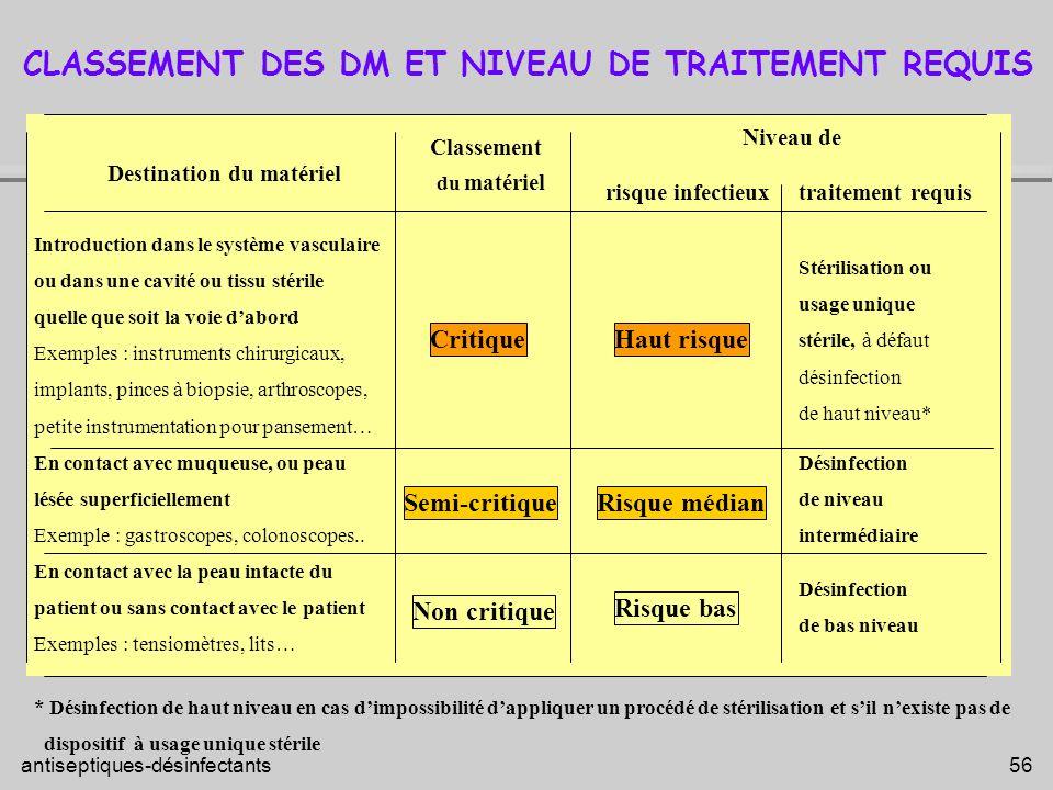 CLASSEMENT DES DM ET NIVEAU DE TRAITEMENT REQUIS