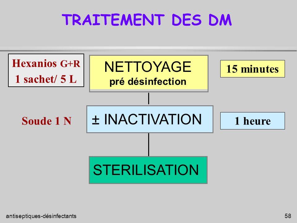 TRAITEMENT DES DM NETTOYAGE ± INACTIVATION STERILISATION 15 minutes
