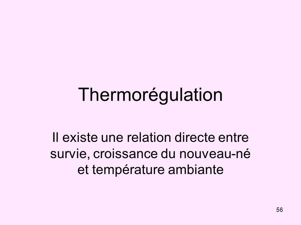 Thermorégulation Il existe une relation directe entre survie, croissance du nouveau-né et température ambiante.