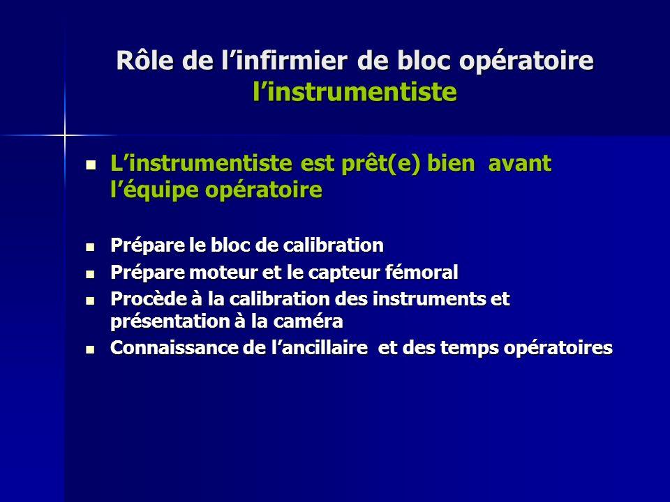 Rôle de l'infirmier de bloc opératoire l'instrumentiste