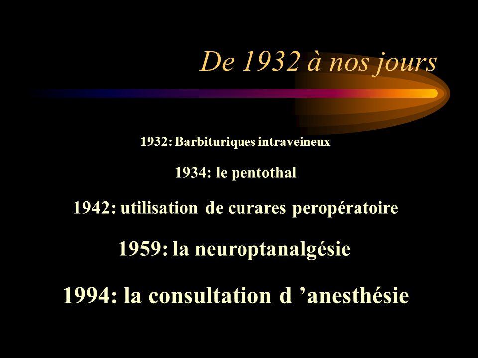De 1932 à nos jours 1994: la consultation d 'anesthésie