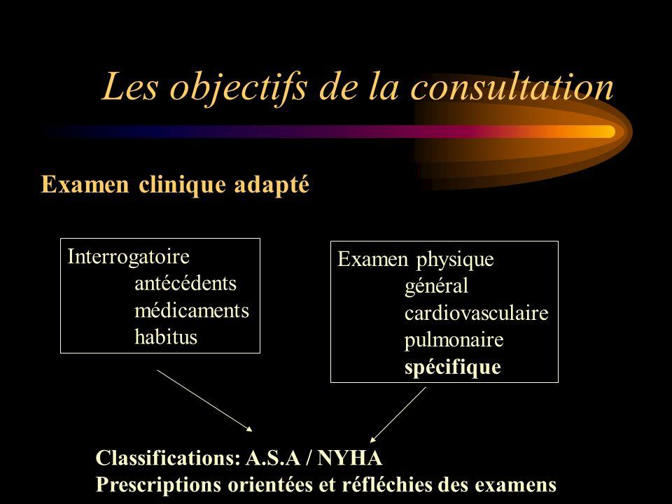 Les objectifs de la consultation