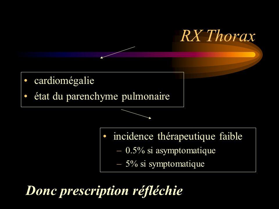 RX Thorax Donc prescription réfléchie cardiomégalie