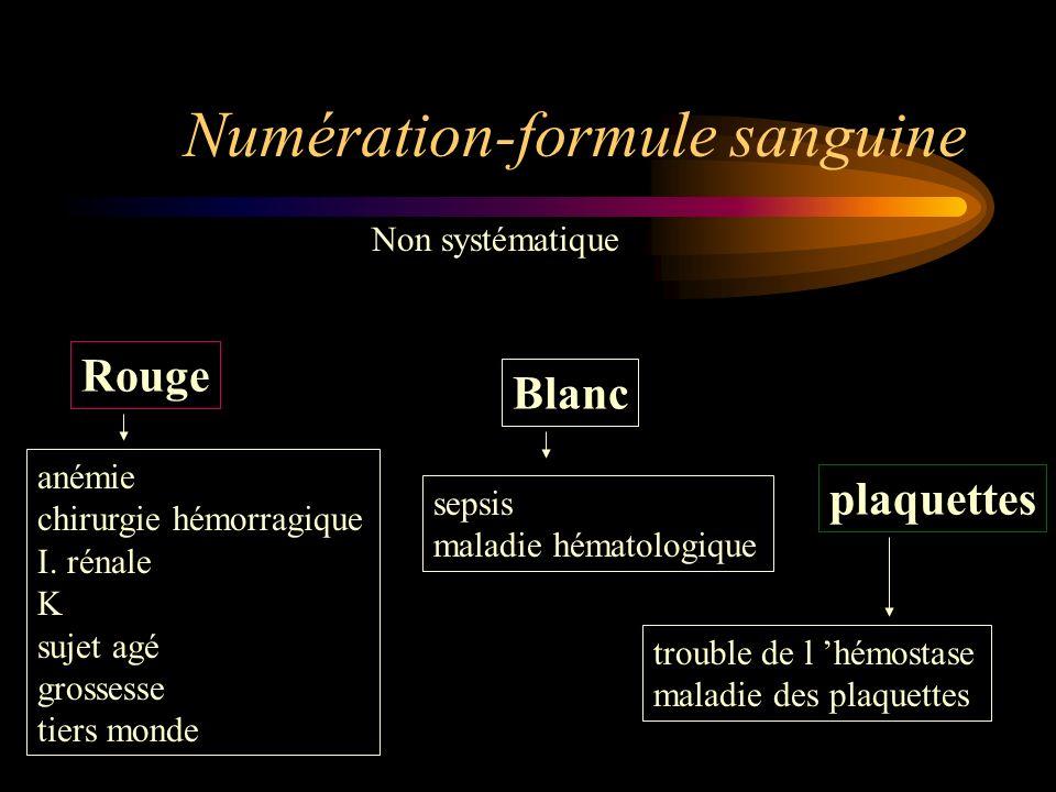 Numération-formule sanguine