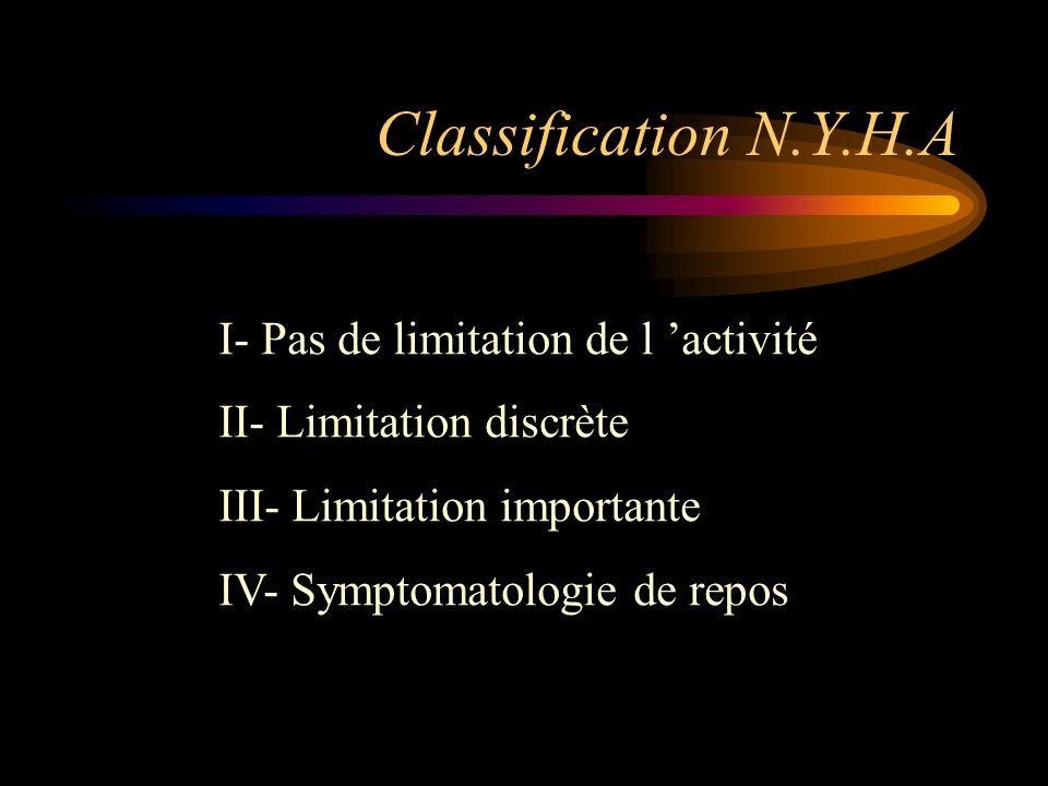 Classification N.Y.H.A I- Pas de limitation de l 'activité