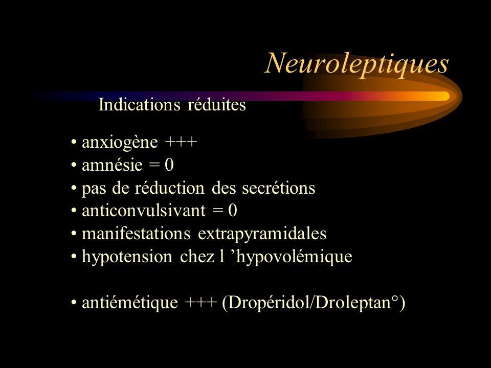 Neuroleptiques Indications réduites anxiogène +++ amnésie = 0