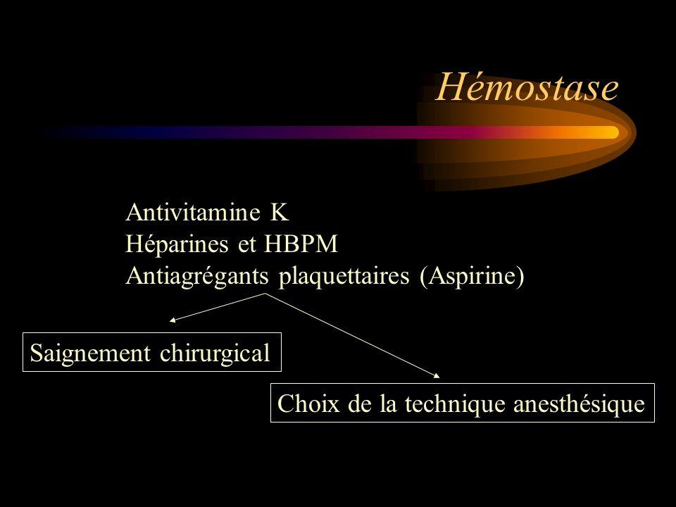 Hémostase Antivitamine K Héparines et HBPM
