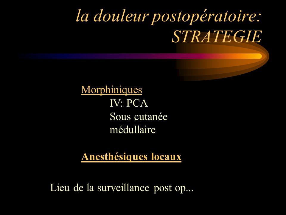 la douleur postopératoire: STRATEGIE